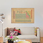 Periodic Table Of The Elements III By Michael Tompsett Canvas Wall Art