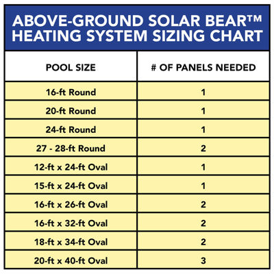 FAFCO Solar Bear Economy Heating System for Above Ground Pools