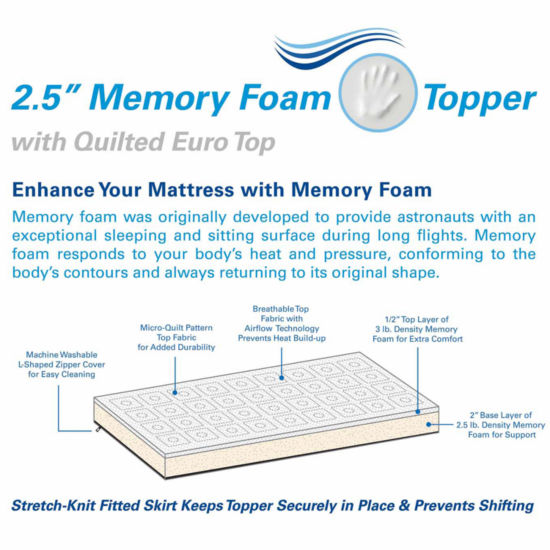 Arctic Sleep Memory Foam Mattress Topper