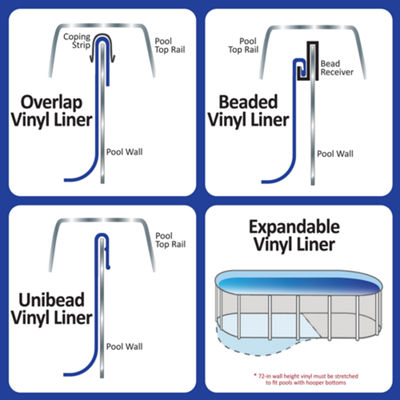 Swimline Blue 15-ft x 26-ft Oval Standard Gauge Overlap Liner - 48/52-in