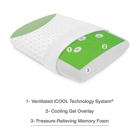 SensorPEDIC SensorCOOL Gel Comfort Memory Foam Pillow