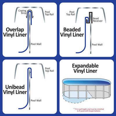 Swimline Blue 16-ft x 32-ft Oval Standard Gauge Overlap Liner - 48/52-in
