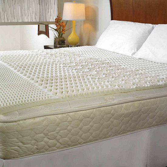 Pure Rest™ 5-zone Memory Foam Topper