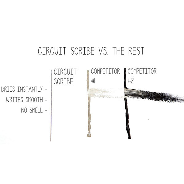 Circuit Scribe Conductive Ink Pen: Draw Circuits Instantly - 5 Pack