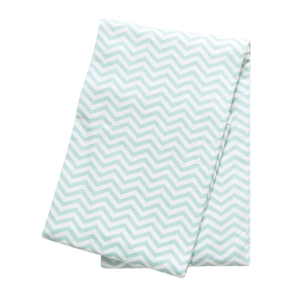 Trend Lab® Mint Chevron Deluxe Swaddle Blanket