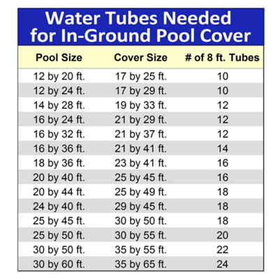 Double Water Tube for Winter Pool Cover - 5 Pack