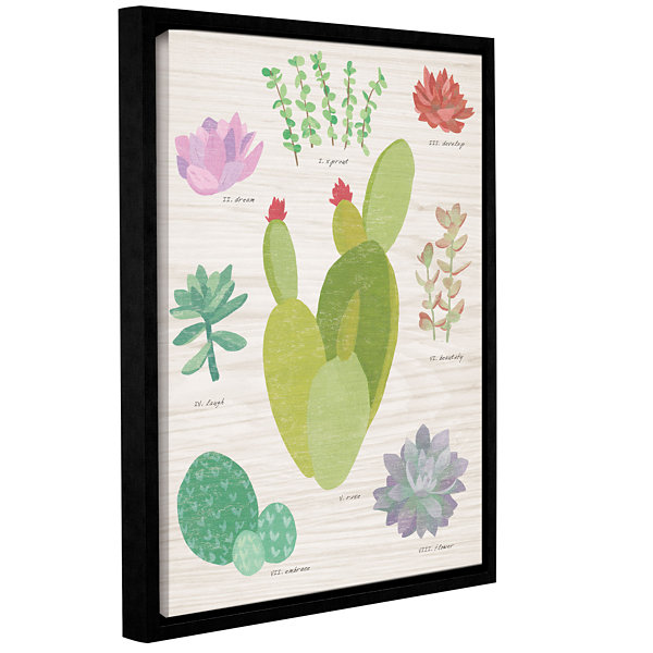 Brushstone Succulent Chart III On Wood Gallery Wrapped Floater-Framed Canvas Wall Art