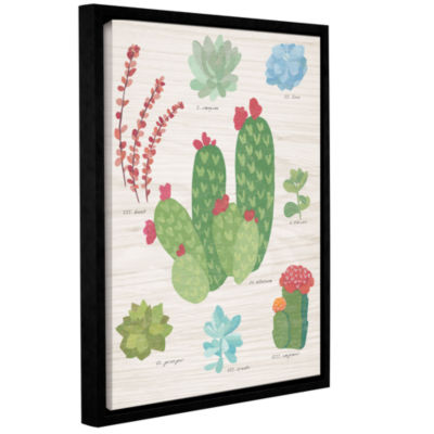 Brushstone Succulent Chart IV On Wood Gallery Wrapped Floater-Framed Canvas Wall Art