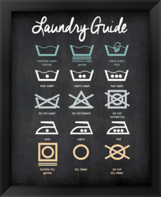 Metaverse Art Laundry Guide Framed Wall Art