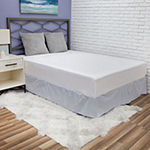 BioPEDIC Fresh and Clean Mattress Protector with Ultra-Fresh Treated Fabric