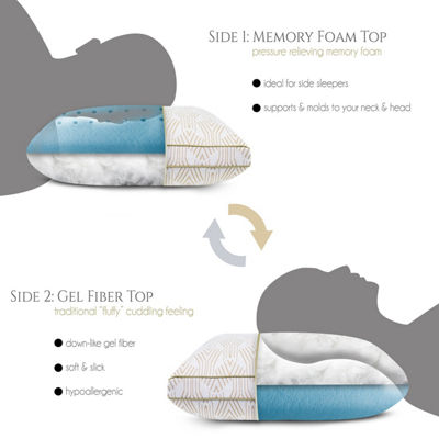 MGM Grand At Home Cooling Gel Memory Foam Pillow