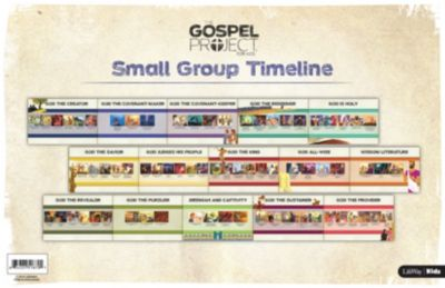 The Gospel Project For Kids Small Group Timeline