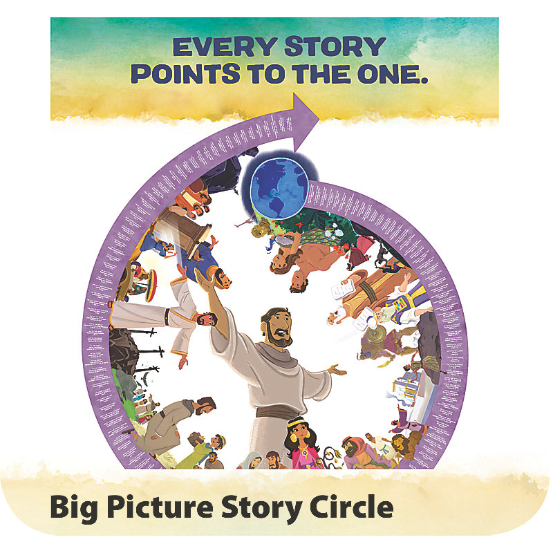 The Gospel Project for Kids: Big Story Circle - Digital