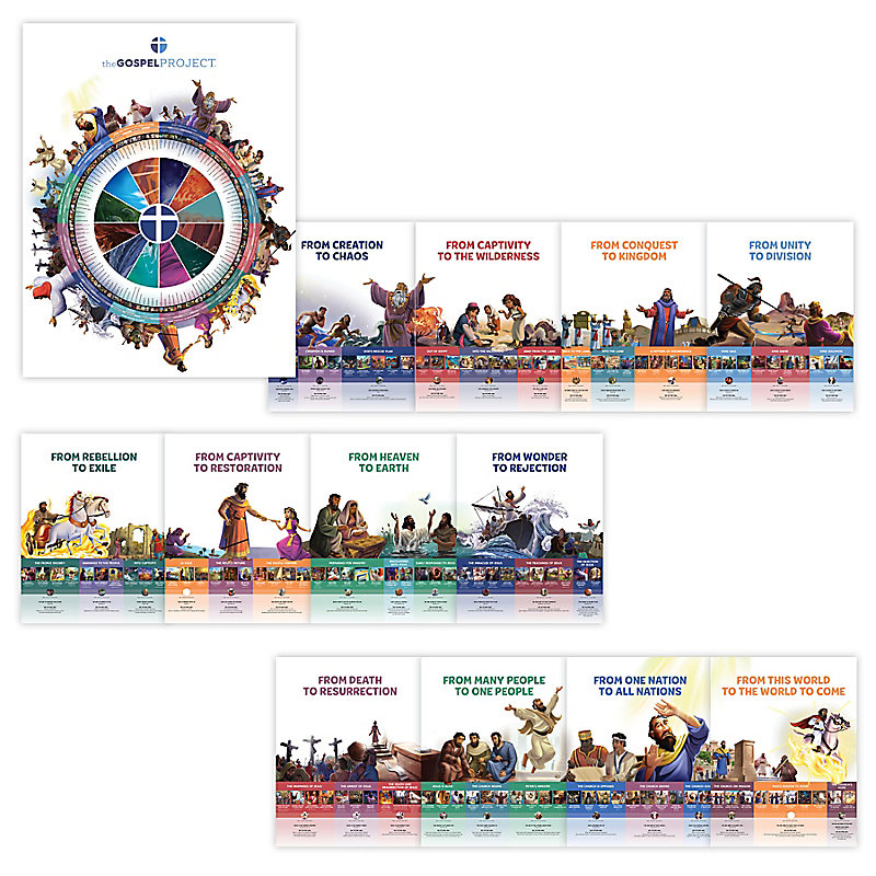 The Gospel Project for Kids: Giant Timeline and Big Story Circle