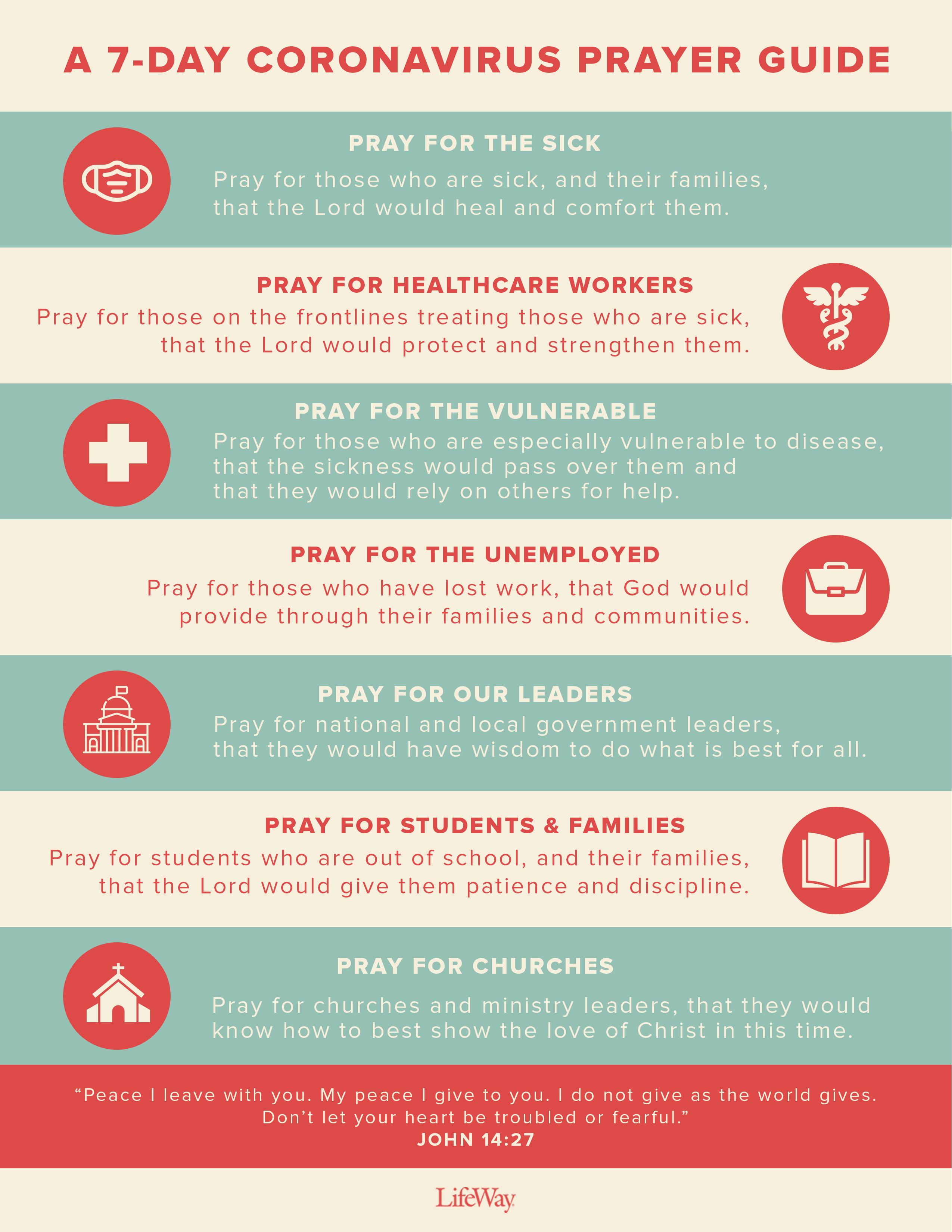 Image result for Lifeway 7 Day Coronavirus Prayer Guide