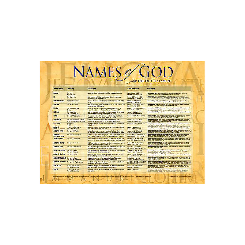 This is a graphic of Breathtaking Free Printable Names of God