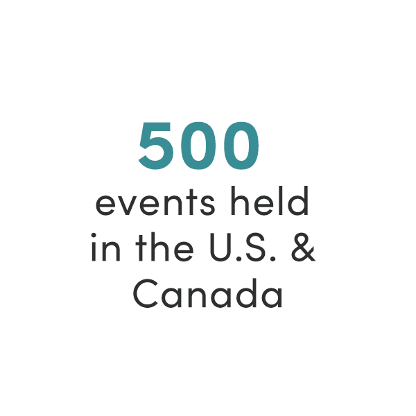 500 events
