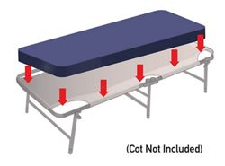 """Cot Support Surface - 78""""W x 5""""H"""