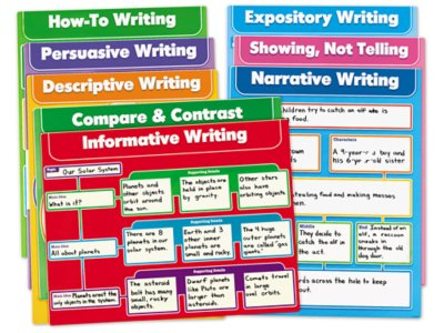 methods of teaching writing skills pdf
