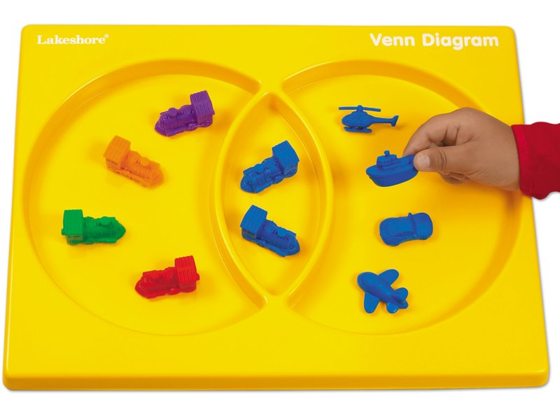 Hands On Venn Diagram Tray At Lakeshore Learning
