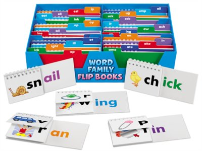 picture about Printable Word Family Books named Phrase Household Transform Textbooks