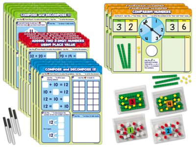 picture relating to Place Value Games Printable named Schooling Spot Great importance Recreation Middle
