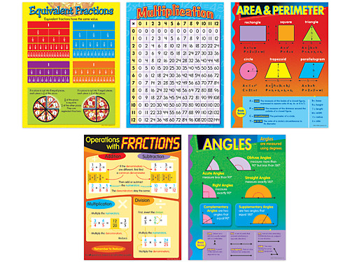Math Essentials Poster Pack