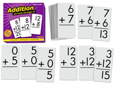 image about Multiplication Flash Cards Printable 0-12 titled Addition All Information and facts 0-12 Flash Playing cards