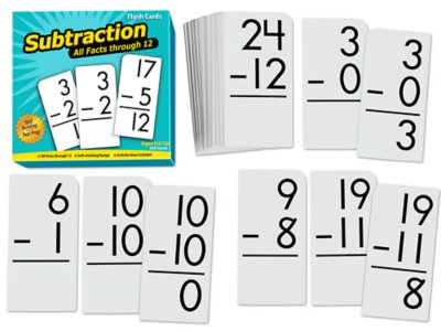 image regarding Printable Addition Flash Cards 0-12 known as Subtraction All Details 012 Flash Playing cards
