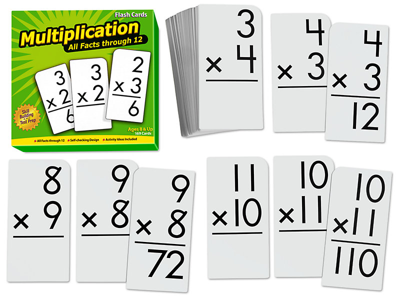 Multiplication All Facts 0‑12 Flash Cards