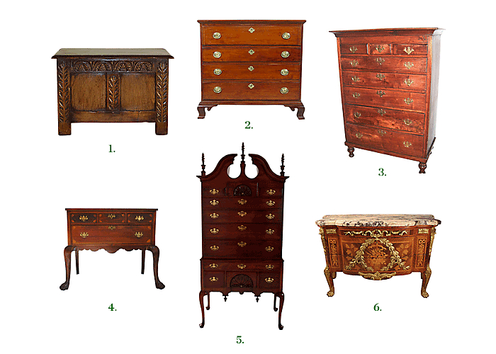 Styles of vintage dressers bestdressers 2017 for Antique furniture styles explained