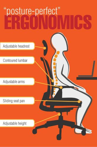 Your Ultimates Guidance Of Ergonomic Chair Hallning