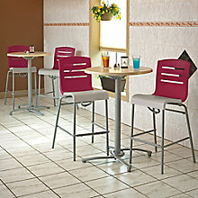 Two Bar Height Tables and Four Stools, 8822910