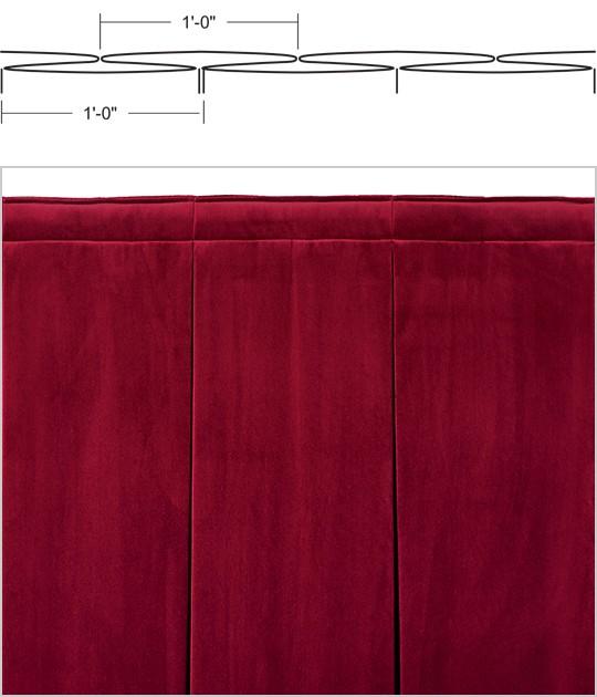 Curtain Fullness