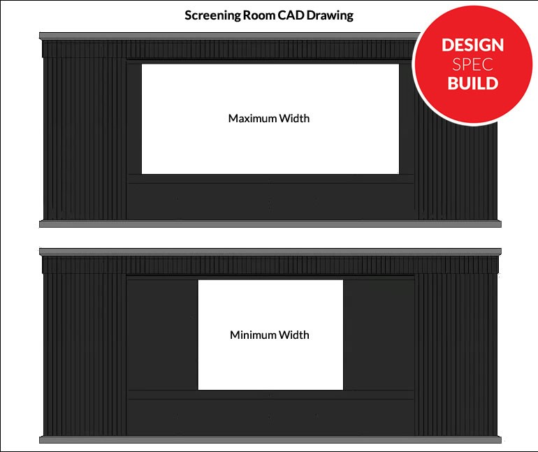 Projection Screen with Variable Masking Dimensions to Accommodates Different Screen Sizes