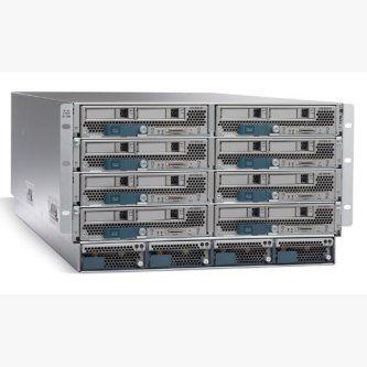 Cisco Card Mode BIOS setting for C-Serie