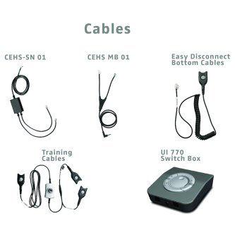 EHS adpt cable for Cisco phones