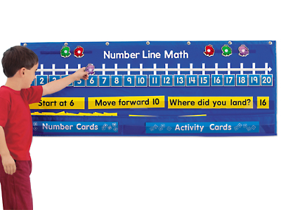 Number Line Math Activity Chart at Lakeshore Learning – Math Chart