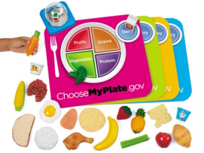 food group guidelines for kids usa