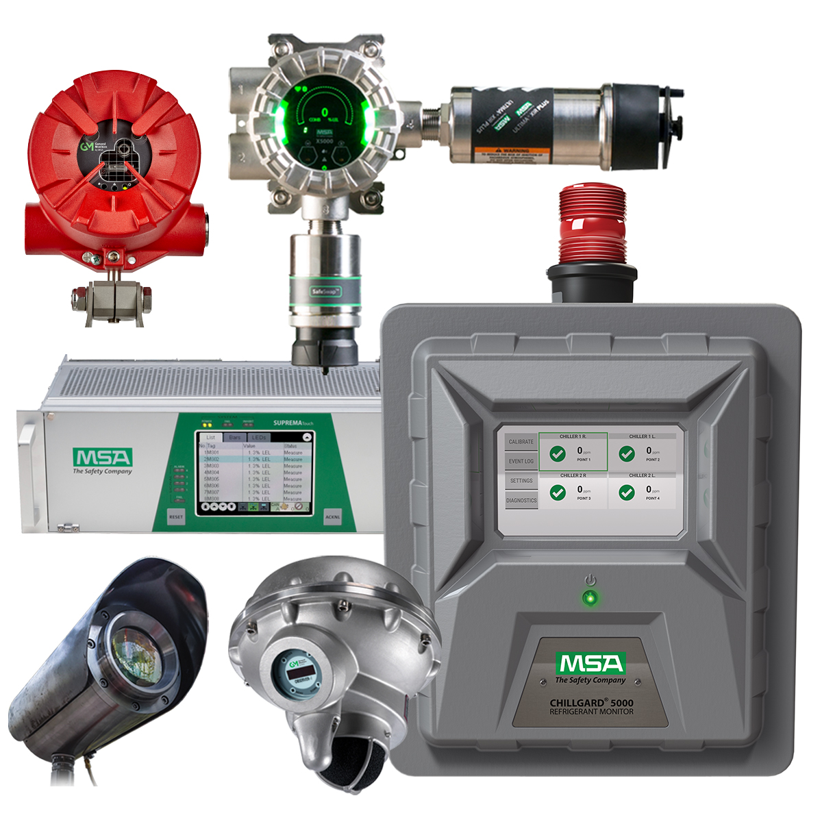 Group of MSA fixed gas and flame detection products