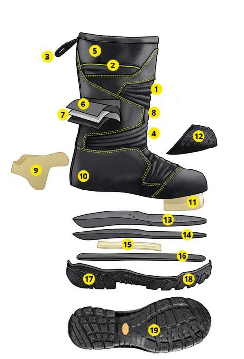 SUPRAFLEX 14 in Boots | Globe Turnout Gear