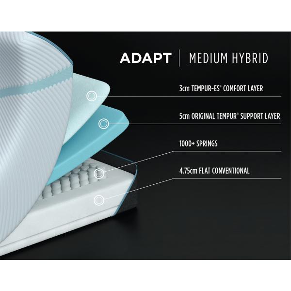 Tempur-Adapt Medium Mattress